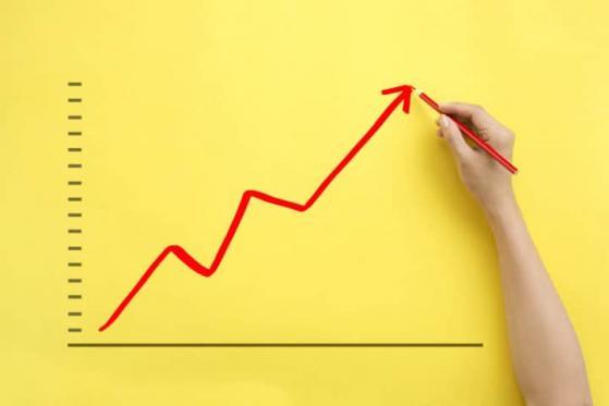 Mit den derzeit 5 günstigsten ETFs auf große Indizes weltweit in 1.455 Unternehmen investieren!