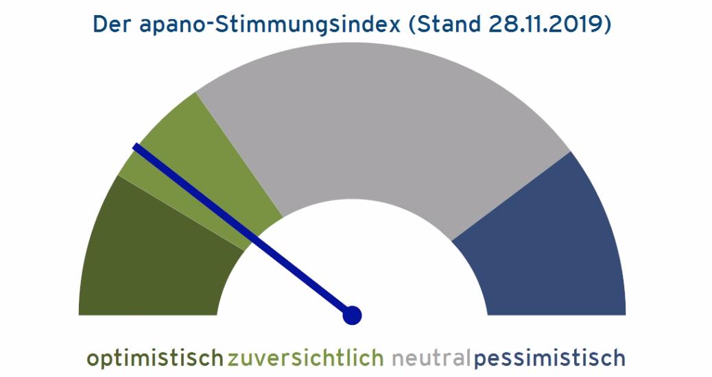apano-Stimmungsindex 28.11.2019