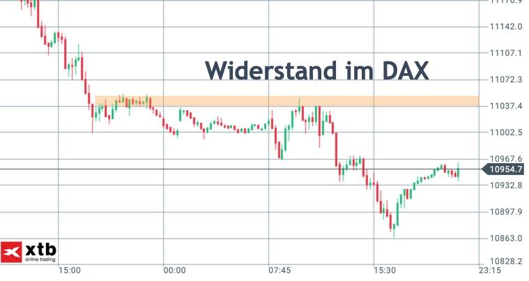 Erster Widerstand im DAX für Trader